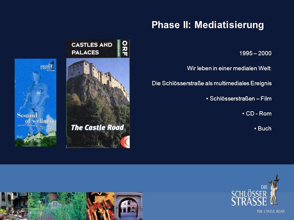 Phase III: Software Kulturdestination Schlösserstraße 2000 – ??.
