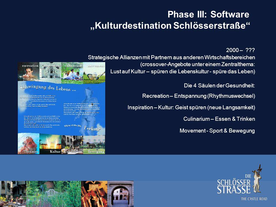Strategische Arbeitsfelder Aufbau eines Kooperationsnetzwerks rund um die Lebenskultur zur Erschließung neuer Märkte mit Nischenprodukten (brain scripts) (z.B.