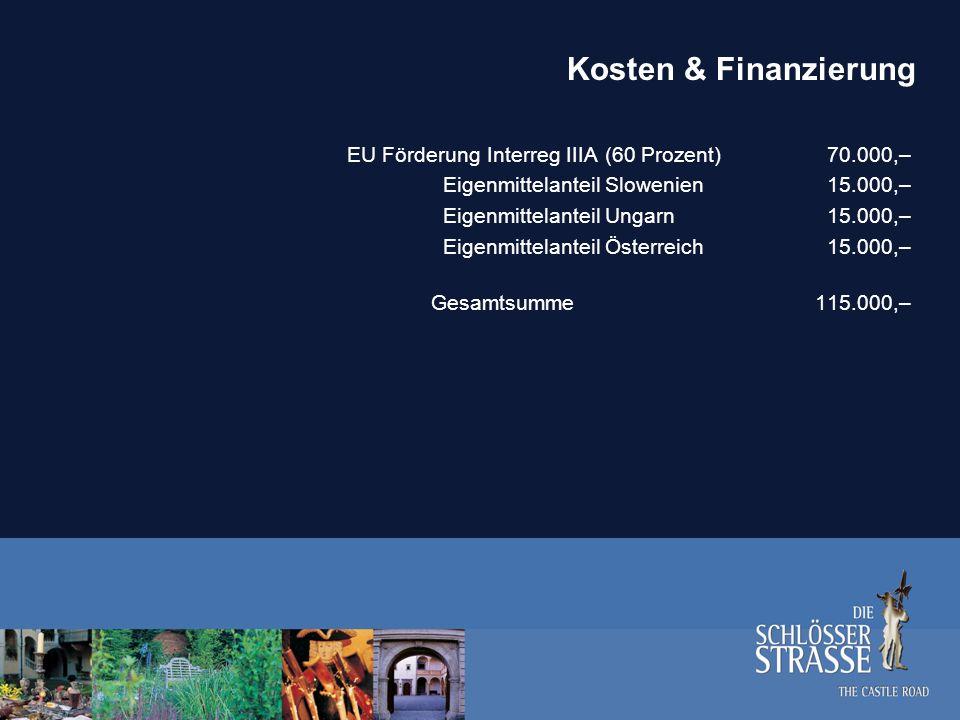 Kosten & Finanzierung EU Förderung Interreg IIIA (60 Prozent)70.000,– Eigenmittelanteil Slowenien15.000,– Eigenmittelanteil Ungarn15.000,– Eigenmittel