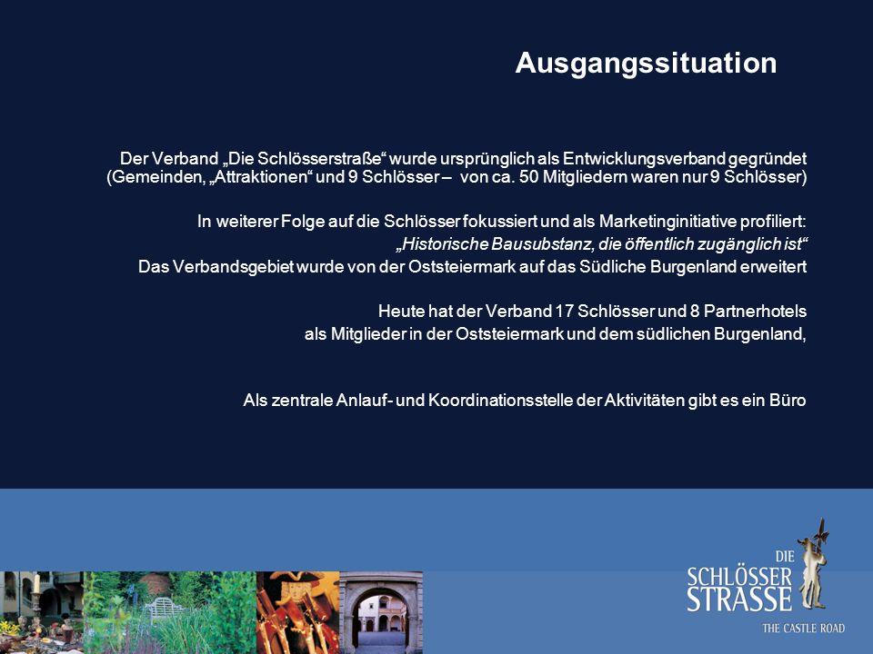 Die Struktur und das Angebot der Mitglieder Schlösser & Burgen mit hoher Besucherfrequenz und permanenter Ausstellung