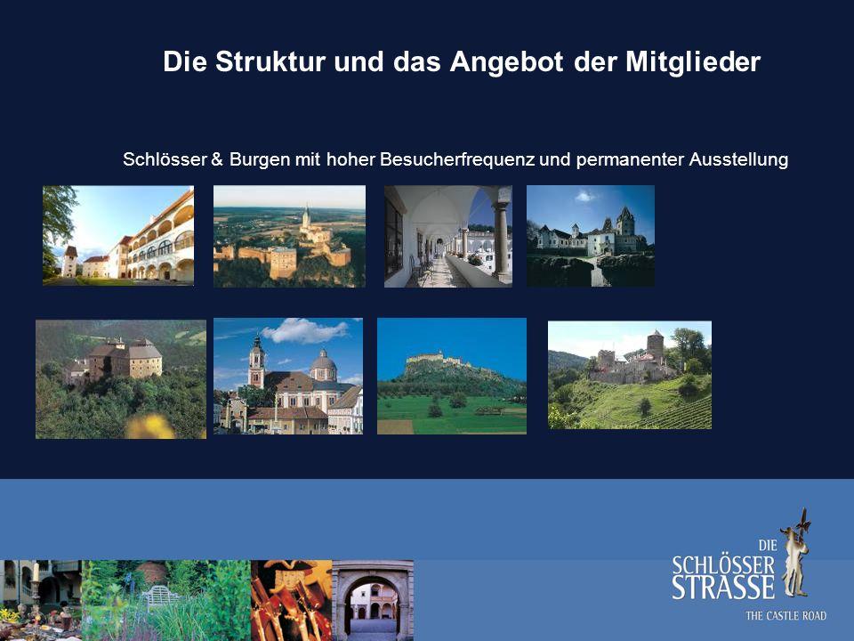 Die Struktur und das Angebot der Mitglieder Schlösser mit geringerer Besucherfrequenz und wechselnden Ausstellungen