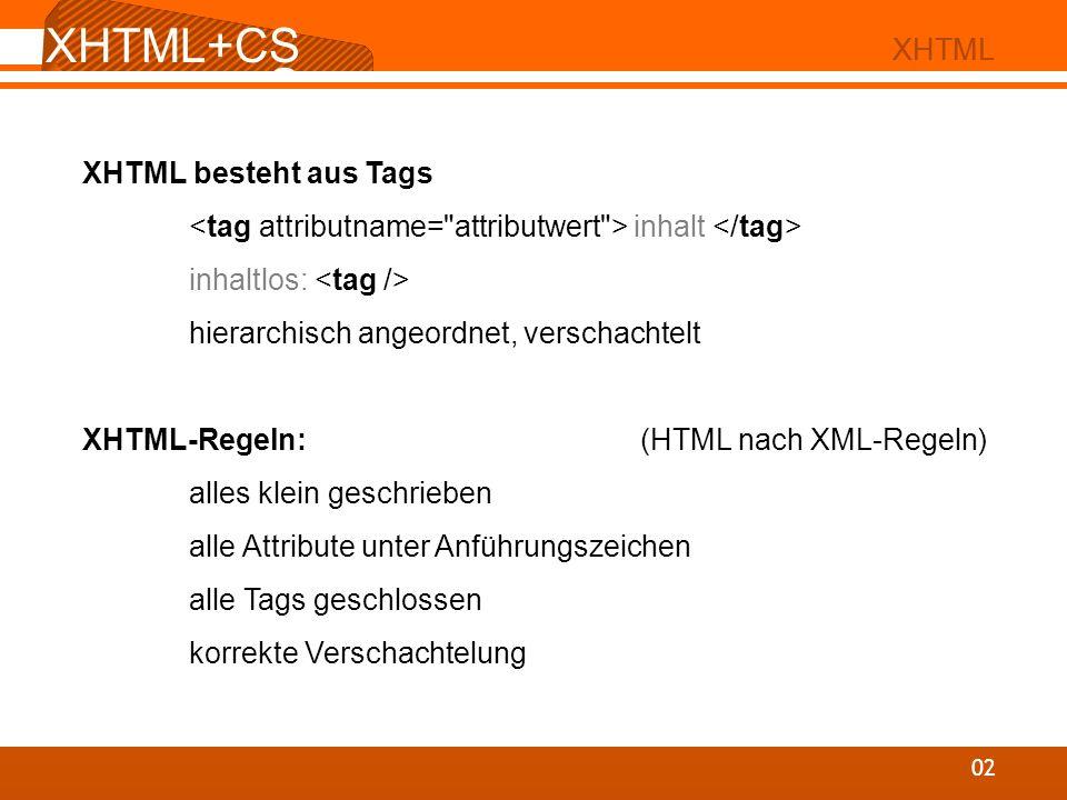 XHTML+CS S 02 XHTML XHTML besteht aus Tags inhalt inhaltlos: hierarchisch angeordnet, verschachtelt XHTML-Regeln: alles klein geschrieben alle Attribu