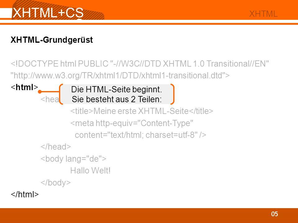 XHTML+CS S 06 XHTML XHTML-Grundgerüst Meine erste XHTML-Seite Hallo Welt.