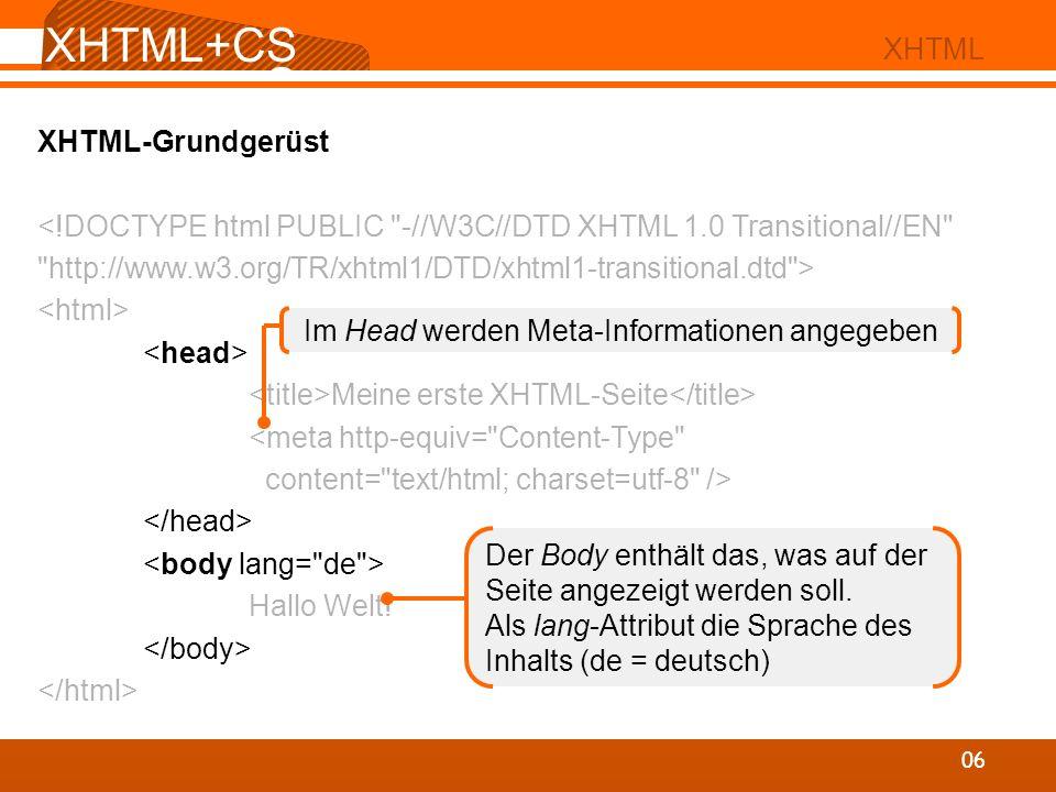 XHTML+CS S 06 XHTML XHTML-Grundgerüst Meine erste XHTML-Seite Hallo Welt! Im Head werden Meta-Informationen angegeben Der Body enthält das, was auf de