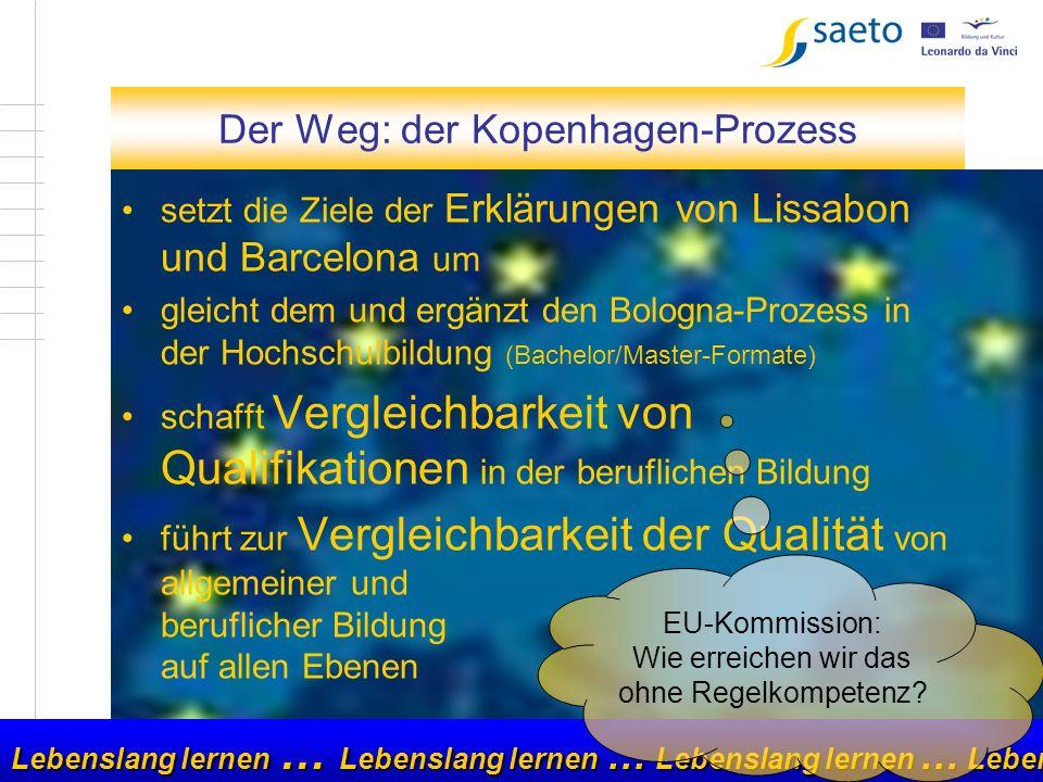 3 Kapitel 1 Der Weg: der Kopenhagen-Prozess setzt die Ziele der Erklärungen von Lissabon und Barcelona um gleicht dem und ergänzt den Bologna-Prozess