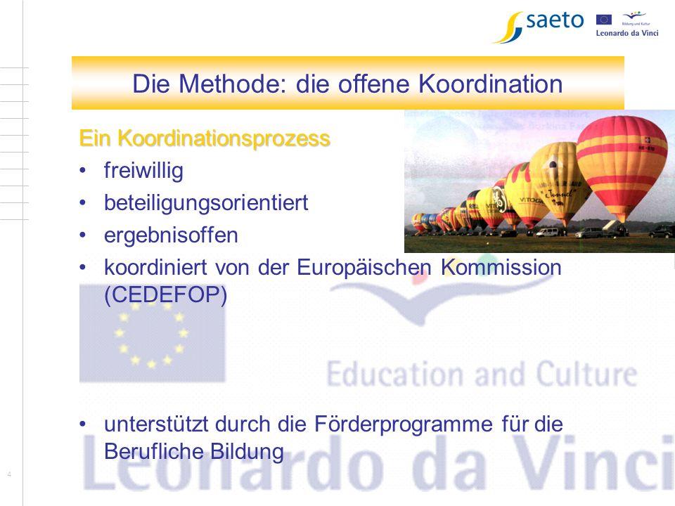 4 Kapitel 1 Die Methode: die offene Koordination Ein Koordinationsprozess freiwillig beteiligungsorientiert ergebnisoffen koordiniert von der Europäis