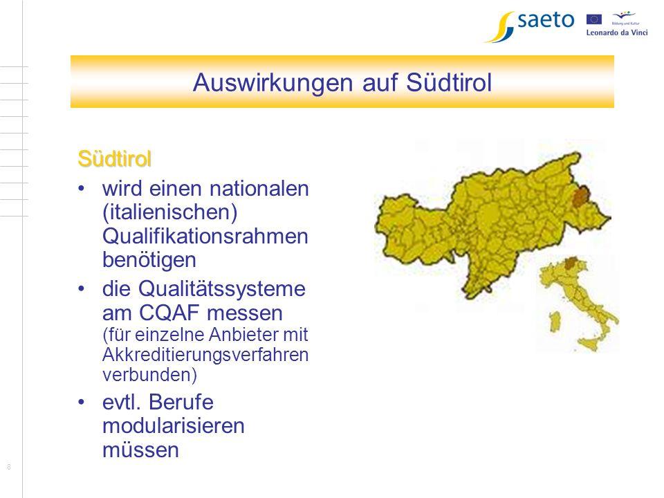 8 Kapitel 1 Auswirkungen auf Südtirol Südtirol wird einen nationalen (italienischen) Qualifikationsrahmen benötigen die Qualitätssysteme am CQAF messe