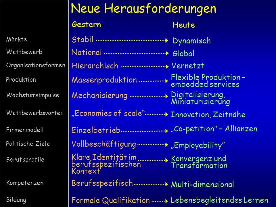 Wien, 15. April 2010 Herausforderungen für Bildungssysteme Stabil Dynamisch Märkte National Global Wettbewerb HierarchischVernetzt Organisationsformen