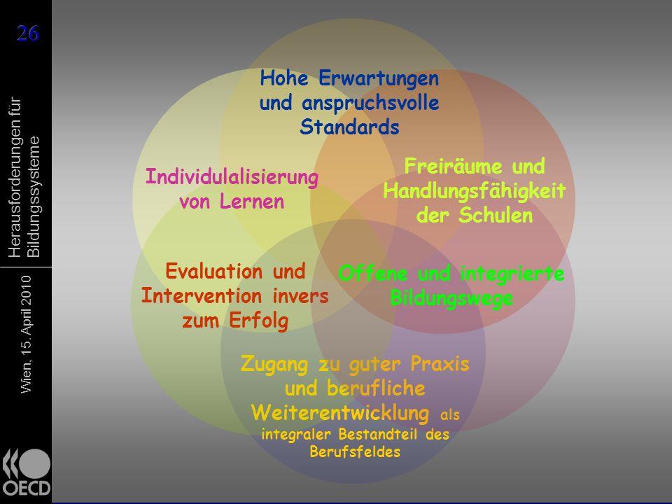 Wien, 15. April 2010 Herausforderungen für Bildungssysteme Hohe Erwartungen und anspruchsvolle Standards Zugang zu guter Praxis und berufliche Weitere
