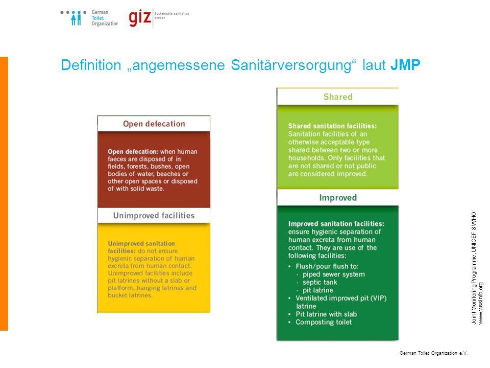 German Toilet Organization e.V. Joint Monitoring Programme, UNICEF & WHO www.wssinfo.org Definition angemessene Sanitärversorgung laut JMP