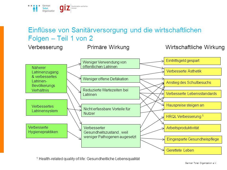 German Toilet Organization e.V. Einflüsse von Sanitärversorgung und die wirtschaftlichen Folgen – Teil 1 von 2 Näherer Latrinenzugang & verbessertes L