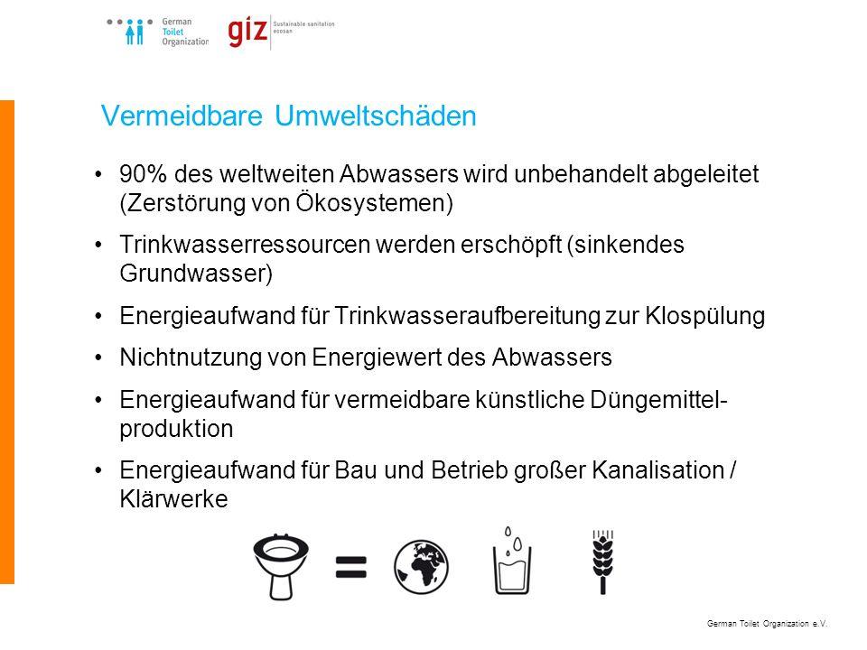 German Toilet Organization e.V. Vermeidbare Umweltschäden 90% des weltweiten Abwassers wird unbehandelt abgeleitet (Zerstörung von Ökosystemen) Trinkw