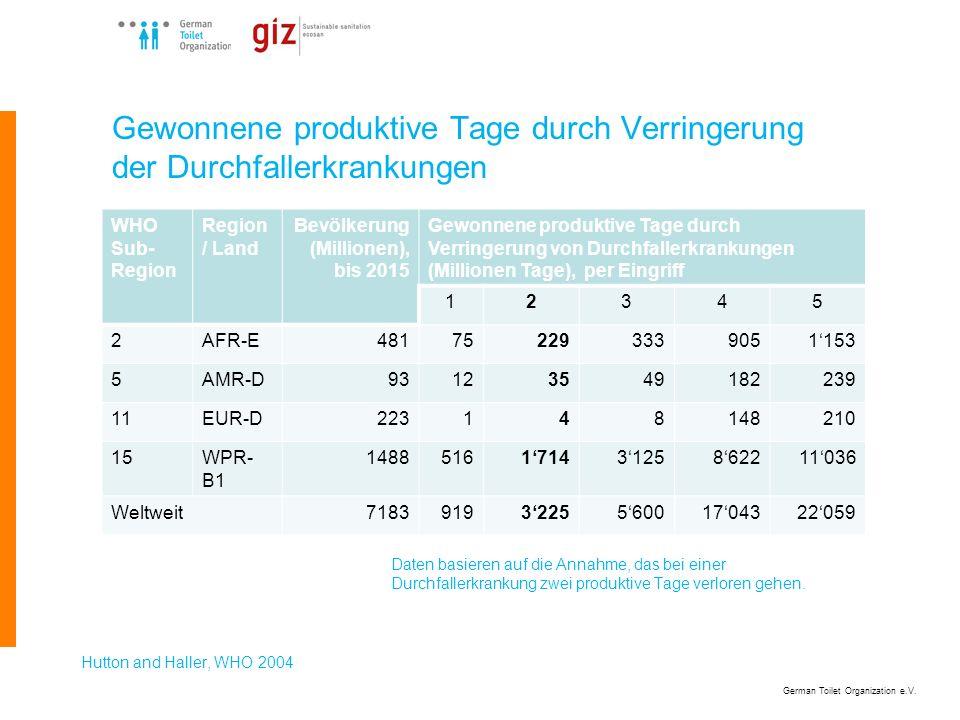 German Toilet Organization e.V. Gewonnene produktive Tage durch Verringerung der Durchfallerkrankungen WHO Sub- Region Region / Land Bevölkerung (Mill