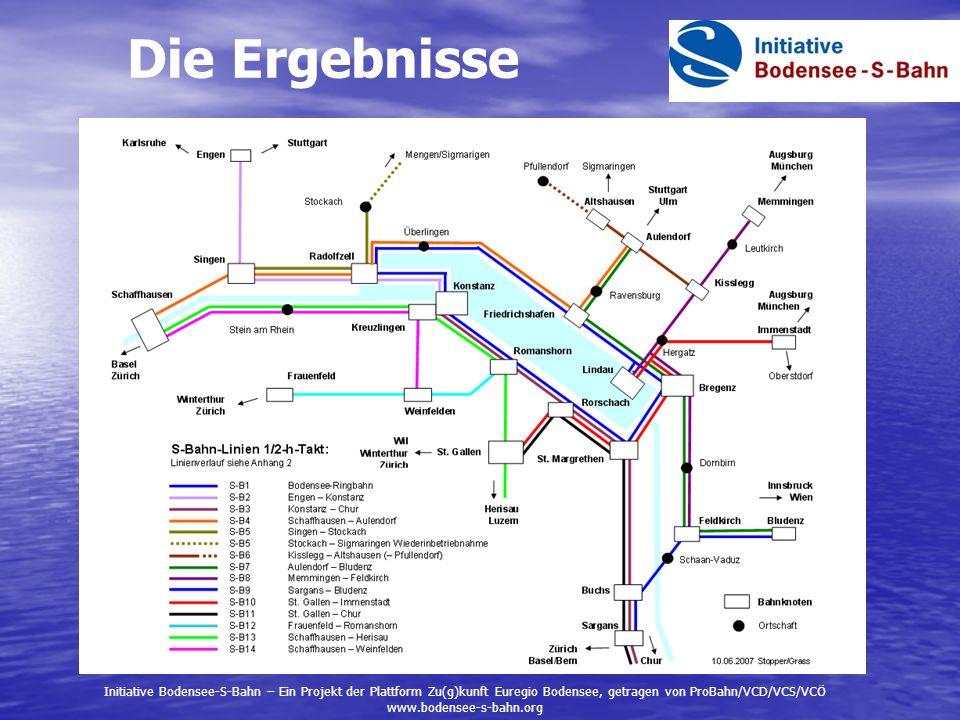 Die Ergebnisse Initiative Bodensee-S-Bahn – Ein Projekt der Plattform Zu(g)kunft Euregio Bodensee, getragen von ProBahn/VCD/VCS/VCÖ www.bodensee-s-bah
