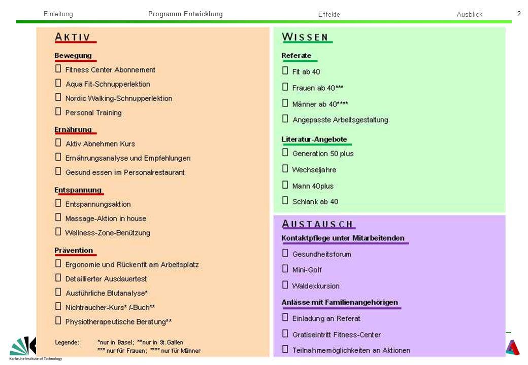 Institut für Sport und Sportwissenschaft Dr. phil. Sonja Stoffel 2 Ausblick Einleitung Programm-Entwicklung Effekte