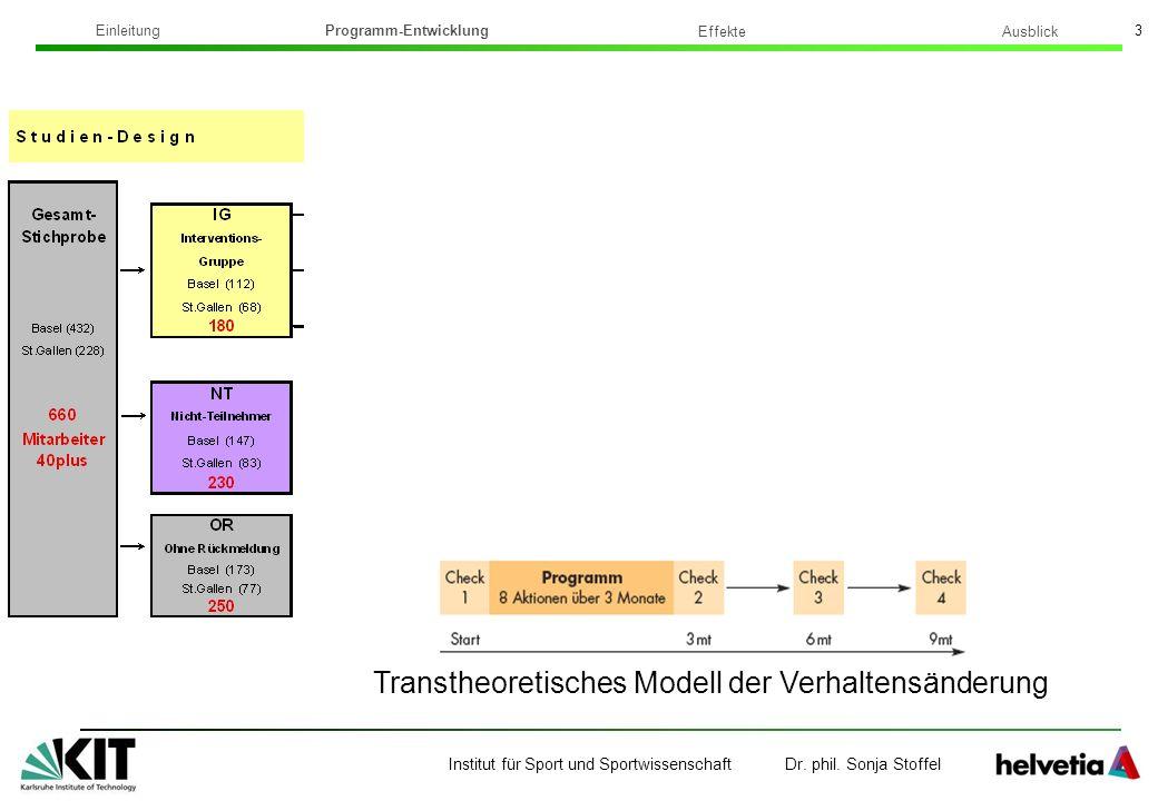 Institut für Sport und Sportwissenschaft Dr. phil. Sonja Stoffel 3 Transtheoretisches Modell der Verhaltensänderung Ausblick Einleitung Programm-Entwi