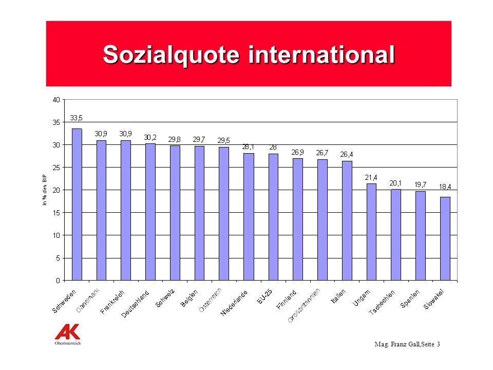 Mag. Franz Gall,Seite 4 Sozialausgaben pro Kopf in (2003)