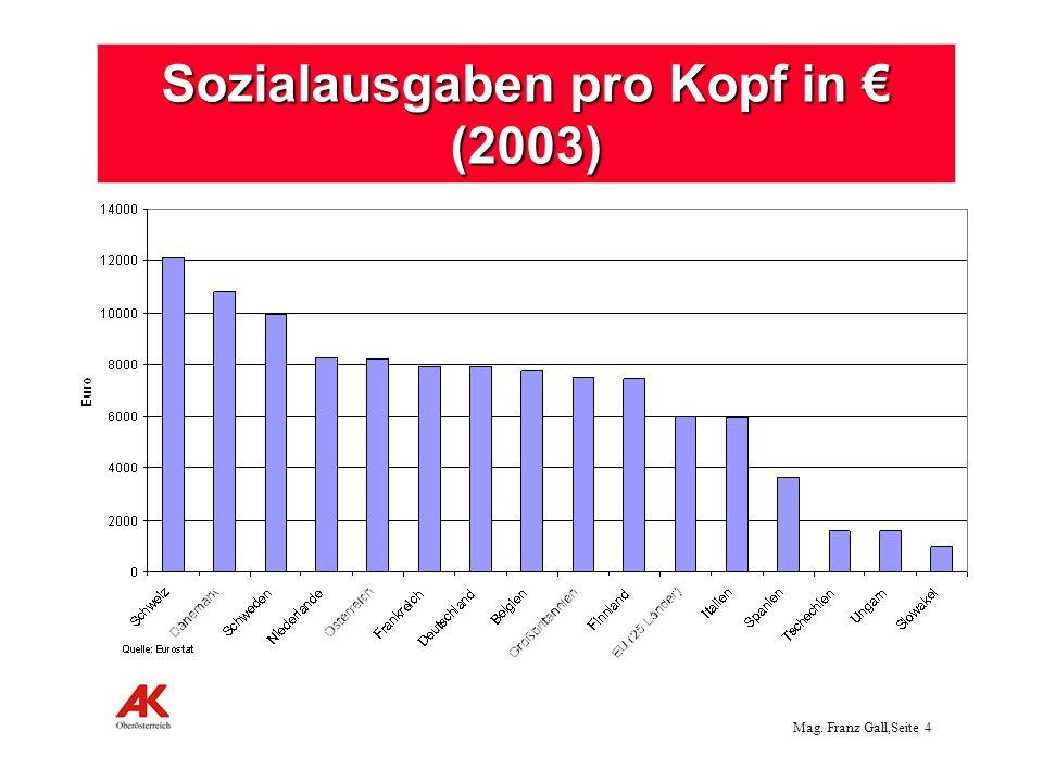 Mag. Franz Gall,Seite 5 Sozialausgaben 66,9 Mrd. (2003)
