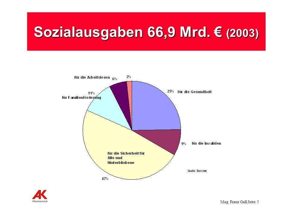 Mag.Franz Gall,Seite 16 Österreich ist reich wie noch nie.