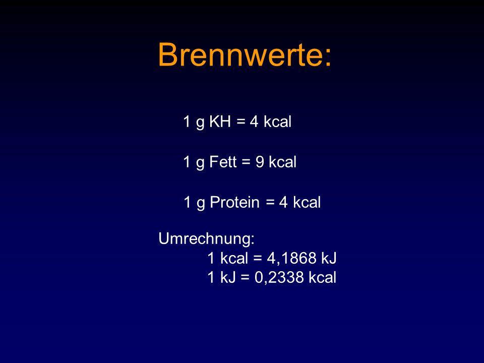 Brennwerte: 1 g KH = 4 kcal 1 g Protein = 4 kcal 1 g Fett = 9 kcal Umrechnung: 1 kcal = 4,1868 kJ 1 kJ = 0,2338 kcal