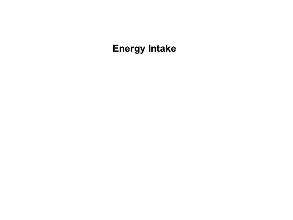 Mögliche Ursachen einer Dysregulation des Energiestoffwechsels I) Afferenz gestört: - veränderte Regulation der Energieaufnahme/-verwertung II) Efferenz gestört: - Effektormechanismen der Energieabgabe gestört Mögliche Ursachen: - genetisch: Leptin-Mangel, Melanokortin-Rezeptor-Mutationen (MC4), Ghrelin.
