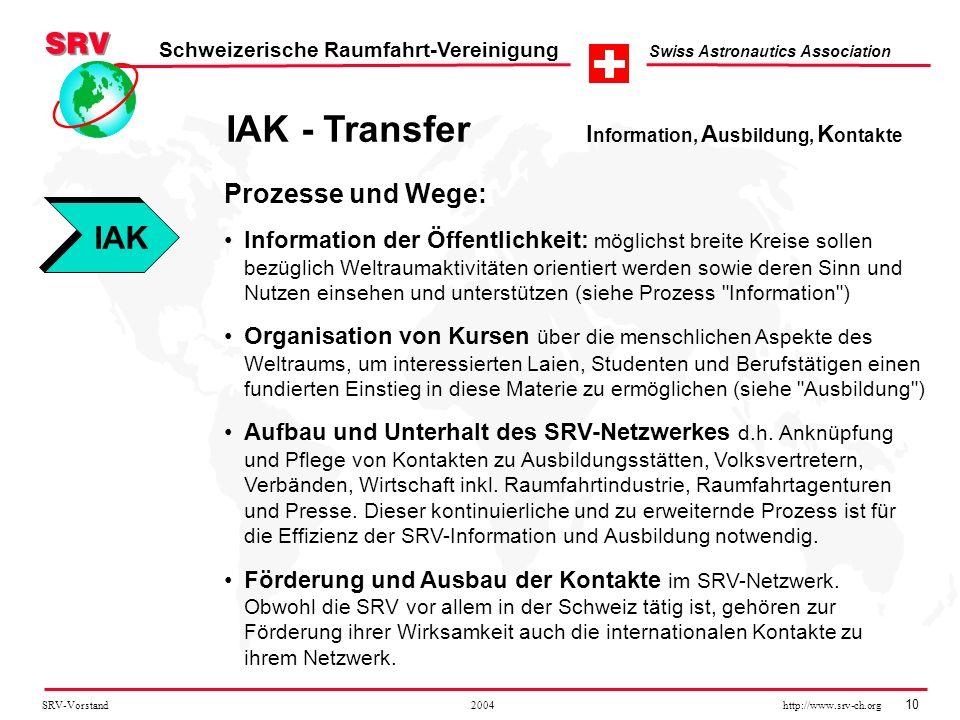 SRV-Vorstand 2004 http://www.srv-ch.org 10 Schweizerische Raumfahrt-Vereinigung Swiss Astronautics Association IAK - Transfer I nformation, A usbildun