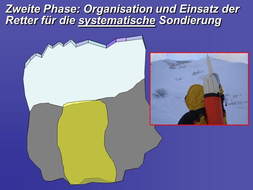 Zweite Phase: Organisation und Einsatz der Retter für die systematische Sondierung Zweite Phase: Organisation und Einsatz der Retter für die systematische Sondierung