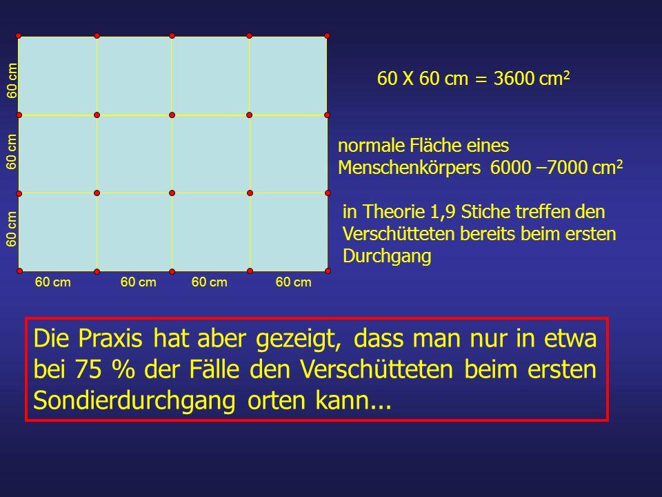 60 cm 60 X 60 cm = 3600 cm 2 normale Fläche eines Menschenkörpers 6000 –7000 cm 2 in Theorie 1,9 Stiche treffen den Verschütteten bereits beim ersten Durchgang Die Praxis hat aber gezeigt, dass man nur in etwa bei 75 % der Fälle den Verschütteten beim ersten Sondierdurchgang orten kann...