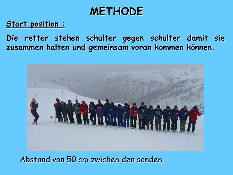 METHODE Start position : Die retter stehen schulter gegen schulter damit sie zusammen halten und gemeinsam voran kommen können. Abstand von 50 cm zwic