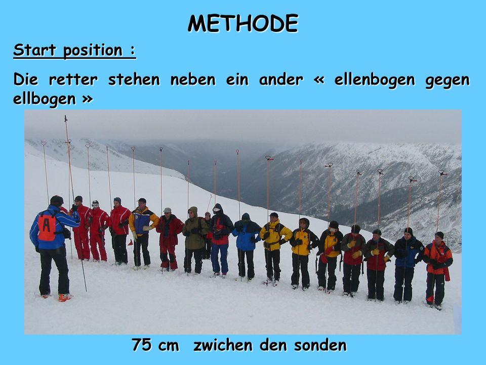 METHODE Start position : Die retter stehen neben ein ander « ellenbogen gegen ellbogen » 75 cm zwichen den sonden