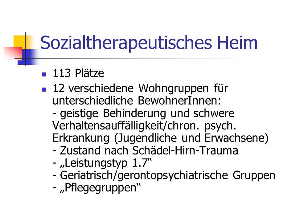 Sozialtherapeutisches Heim 113 Plätze 12 verschiedene Wohngruppen für unterschiedliche BewohnerInnen: - geistige Behinderung und schwere Verhaltensauffälligkeit/chron.