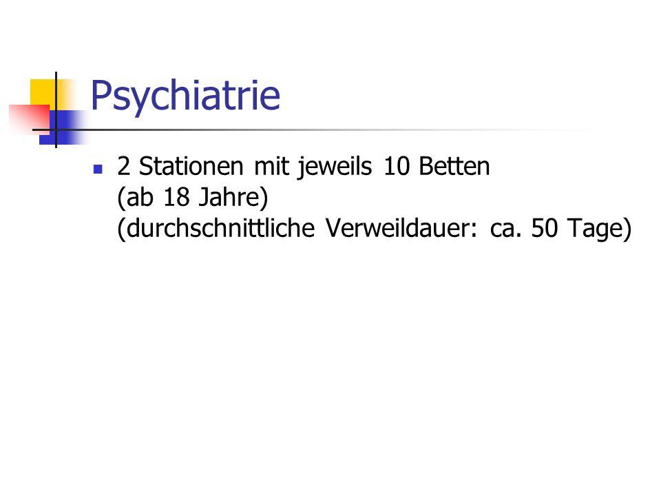 Psychiatrie 2 Stationen mit jeweils 10 Betten (ab 18 Jahre) (durchschnittliche Verweildauer: ca. 50 Tage)