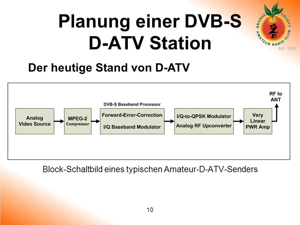 10 Planung einer DVB-S D-ATV Station Der heutige Stand von D-ATV Block-Schaltbild eines typischen Amateur-D-ATV-Senders