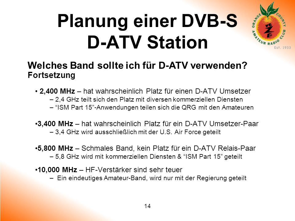 14 Planung einer DVB-S D-ATV Station Welches Band sollte ich für D-ATV verwenden? Fortsetzung 2,400 MHz – hat wahrscheinlich Platz für einen D-ATV Ums