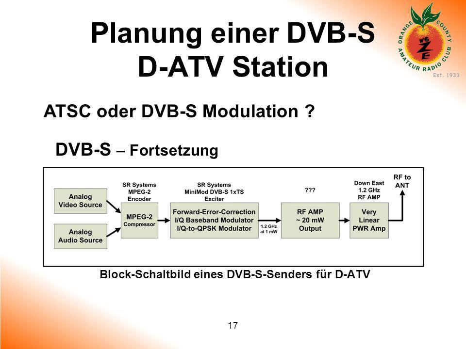 17 Planung einer DVB-S D-ATV Station ATSC oder DVB-S Modulation ? DVB-S – Fortsetzung Block-Schaltbild eines DVB-S-Senders für D-ATV