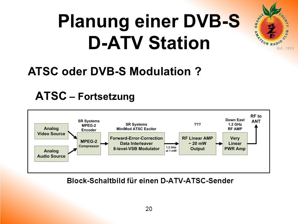 20 ATSC – Fortsetzung Block-Schaltbild für einen D-ATV-ATSC-Sender Planung einer DVB-S D-ATV Station ATSC oder DVB-S Modulation ?