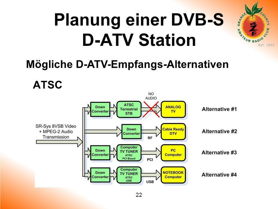 22 Planung einer DVB-S D-ATV Station Mögliche D-ATV-Empfangs-Alternativen ATSC