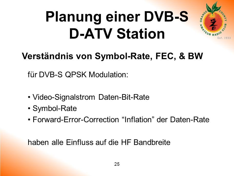 25 Planung einer DVB-S D-ATV Station Verständnis von Symbol-Rate, FEC, & BW für DVB-S QPSK Modulation: Video-Signalstrom Daten-Bit-Rate Symbol-Rate Fo
