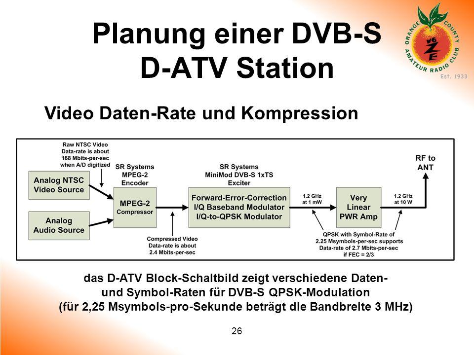 26 Planung einer DVB-S D-ATV Station Video Daten-Rate und Kompression das D-ATV Block-Schaltbild zeigt verschiedene Daten- und Symbol-Raten für DVB-S
