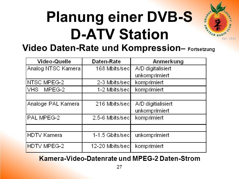 27 Planung einer DVB-S D-ATV Station Video Daten-Rate und Kompression – Fortsetzung Kamera-Video-Datenrate und MPEG-2 Daten-Strom