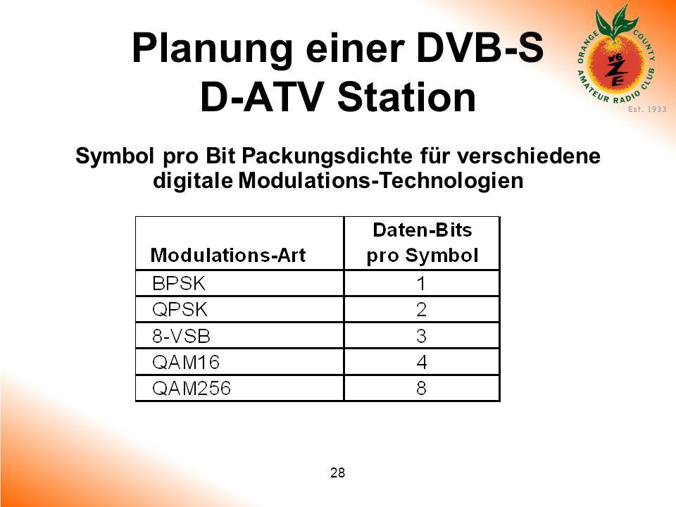 28 Planung einer DVB-S D-ATV Station Symbol pro Bit Packungsdichte für verschiedene digitale Modulations-Technologien