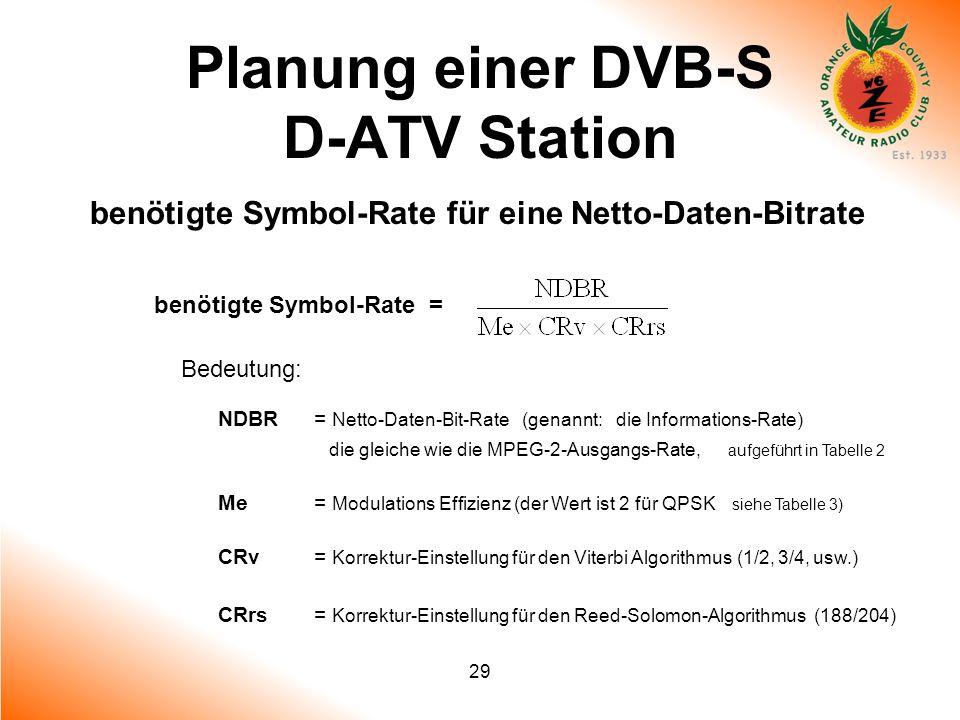 29 Planung einer DVB-S D-ATV Station benötigte Symbol-Rate für eine Netto-Daten-Bitrate benötigte Symbol-Rate = Bedeutung: NDBR = Netto-Daten-Bit-Rate