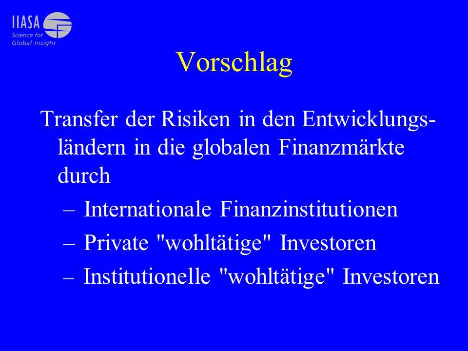Vorschlag Transfer der Risiken in den Entwicklungs- ländern in die globalen Finanzmärkte durch – Internationale Finanzinstitutionen – Private wohltätige Investoren – Institutionelle wohltätige Investoren