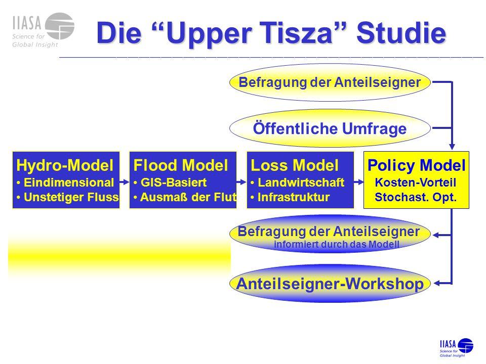 Die Upper Tisza Studie ___________________________________________________________________________________________________________________ Hydro-Model