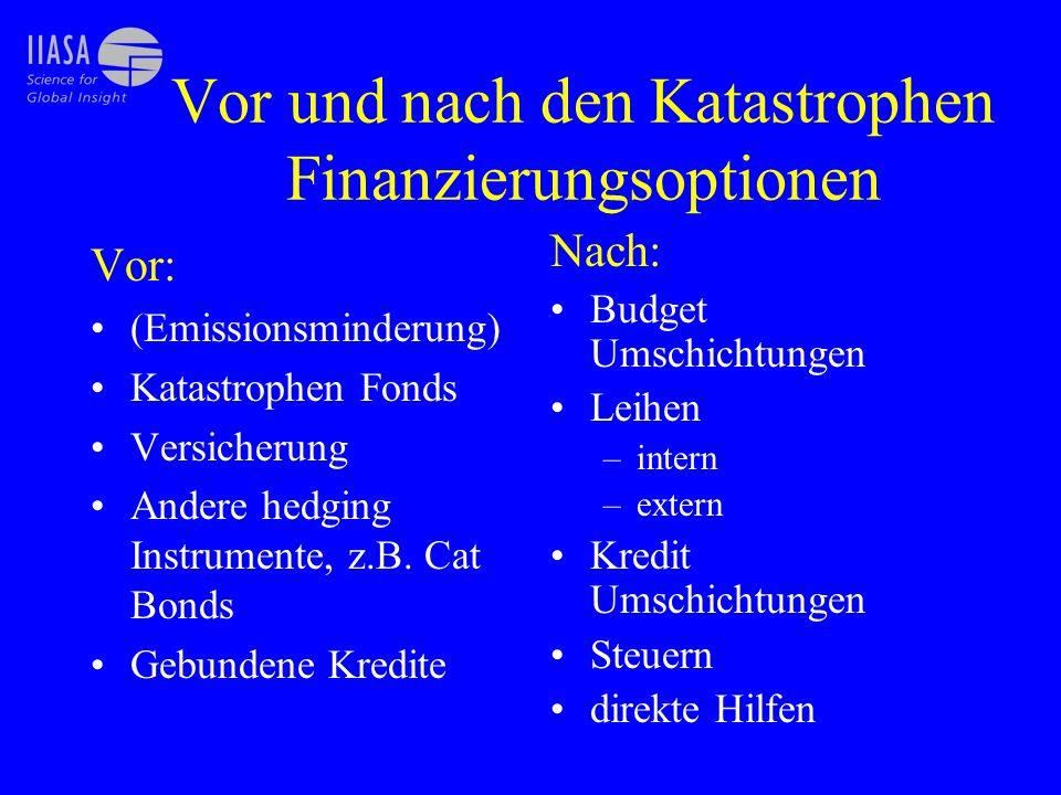 Vor und nach den Katastrophen Finanzierungsoptionen Vor: (Emissionsminderung) Katastrophen Fonds Versicherung Andere hedging Instrumente, z.B.
