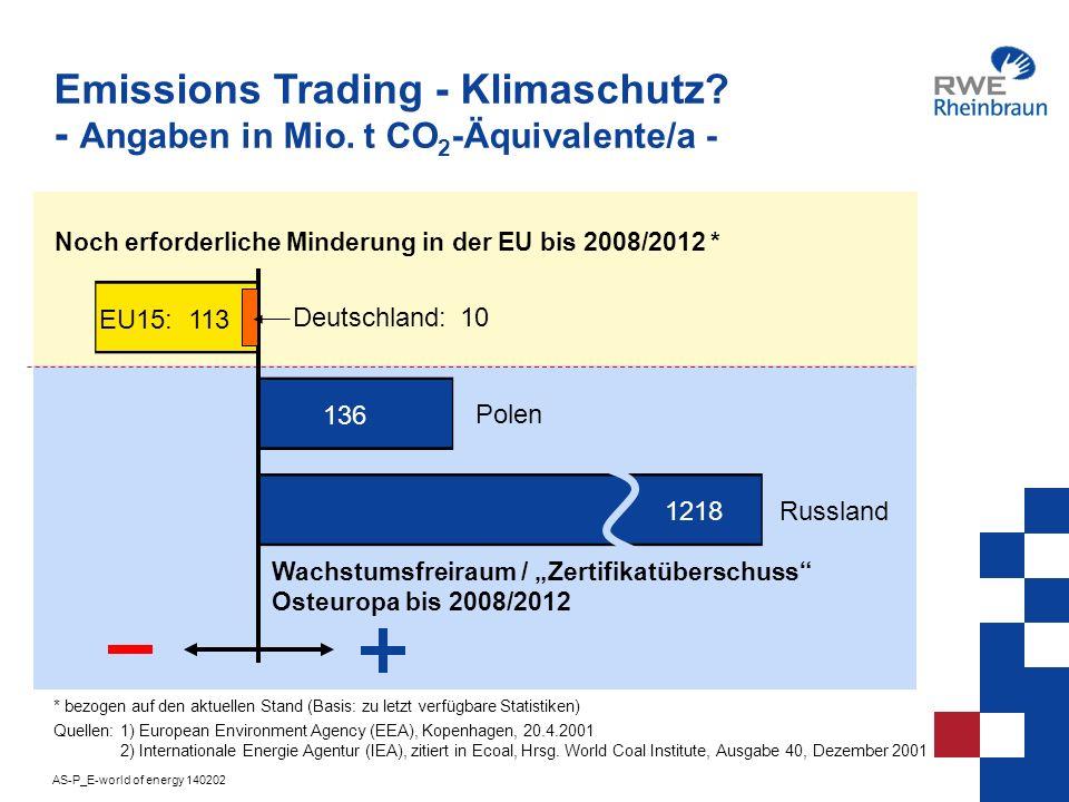 AS-P_E-world of energy 140202 6 Instrumente des Klimaschutzes in Deutschland - Energiewirtschaft - Ökosteuer Gesetz zur Förderung Erneuerbarer Energien (EEG) Steuerbefreiung für effiziente GuD-Anlagen Gesetz zur Förderung der Kraft-Wärme-Kopplung (KWKG) Freiwillige Vereinbarungen Bundesregierung - Wirtschaft - Selbstverpflichtung vom 09.03.1995 - erweiterte Vereinbarung vom 09.11.2000 - KWK-Vereinbarung vom 25.06.2001 (paraphiert)
