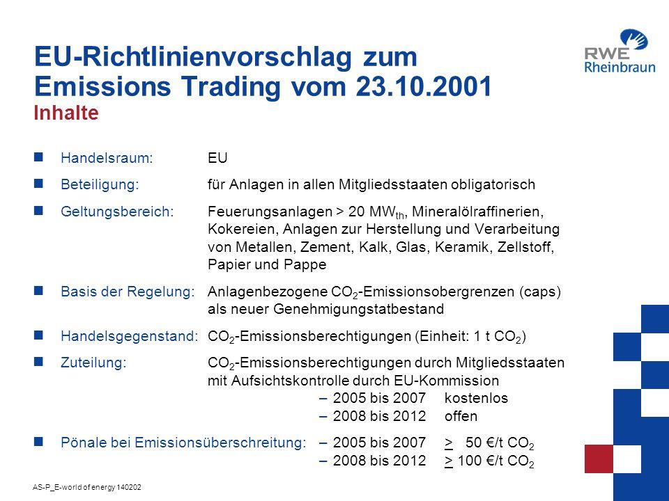 AS-P_E-world of energy 140202 9 EU-Richtlinienvorschlag zum Emissions Trading vom 23.10.2001 Vergleich mit Kyoto-Protokoll Die vom Kyoto-Protokoll gewollte Flexibilisierung wird durch EU-Vorschlag ins Gegenteil verkehrt