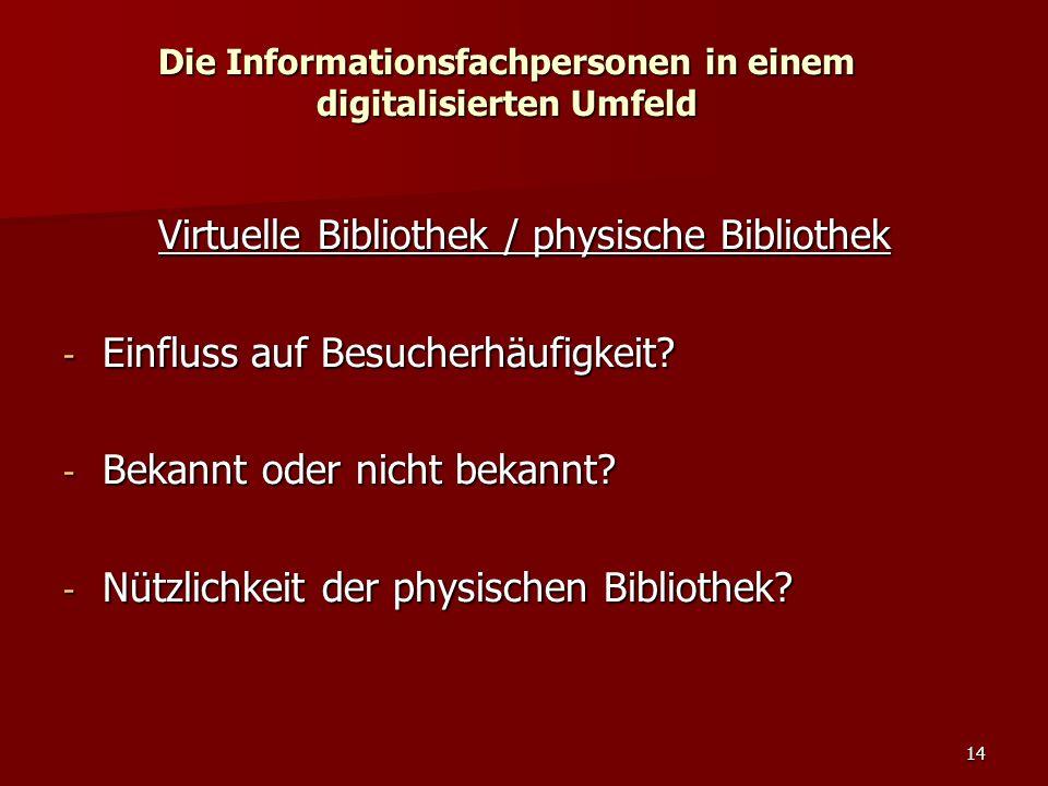 14 Die Informationsfachpersonen in einem digitalisierten Umfeld Virtuelle Bibliothek / physische Bibliothek - Einfluss auf Besucherhäufigkeit? - Bekan