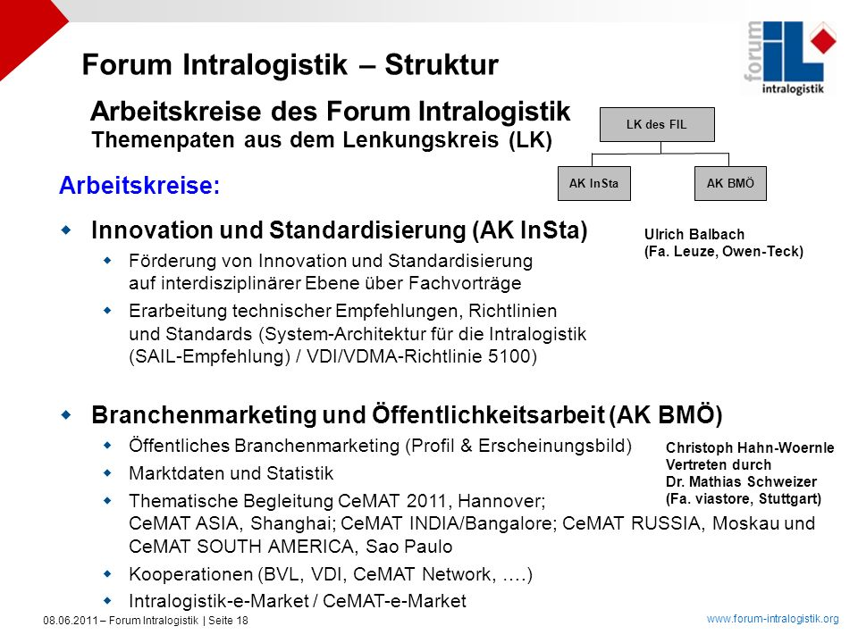 www.forum-intralogistik.org 08.06.2011 – Forum Intralogistik | Seite 18 Arbeitskreise des Forum Intralogistik Innovation und Standardisierung (AK InSt