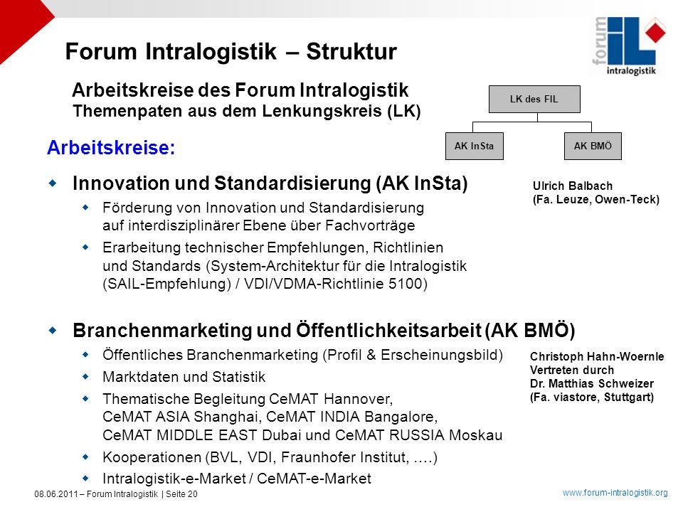 08.06.2011 – Forum Intralogistik | Seite 20 Arbeitskreise des Forum Intralogistik Innovation und Standardisierung (AK InSta) Förderung von Innovation